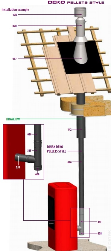 Pellet flue pipes - installation | Flue-pipes com