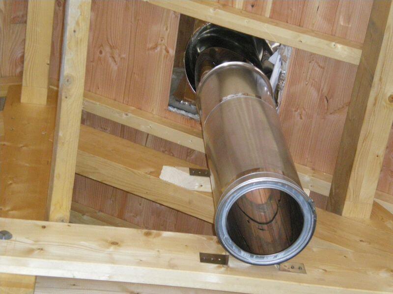 Twin wall flue pipe