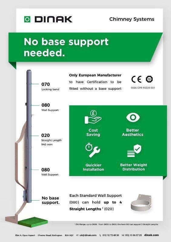 no base support